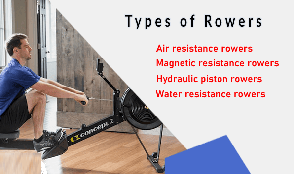 Best Budget Rowing Machine For Gym
