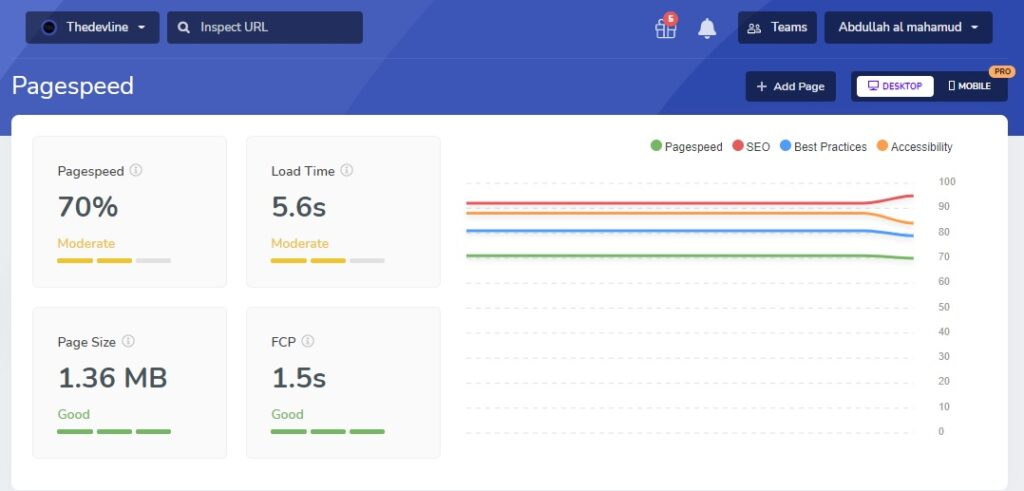 PageSpeed Monitoring